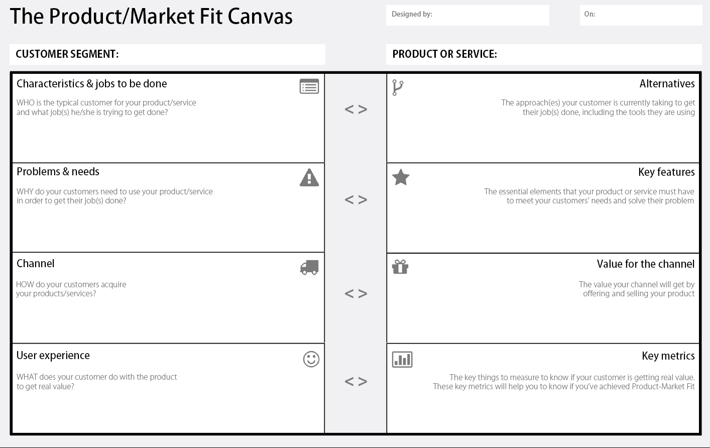 The Product/Market Fit Canvas
